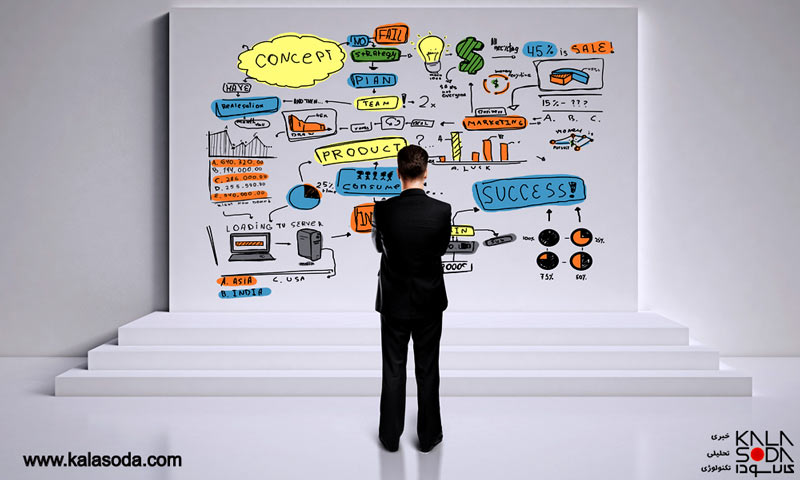 چرا باید سازمان و کسب و کارهای ما آنالیز شوند؟|کالاسودا