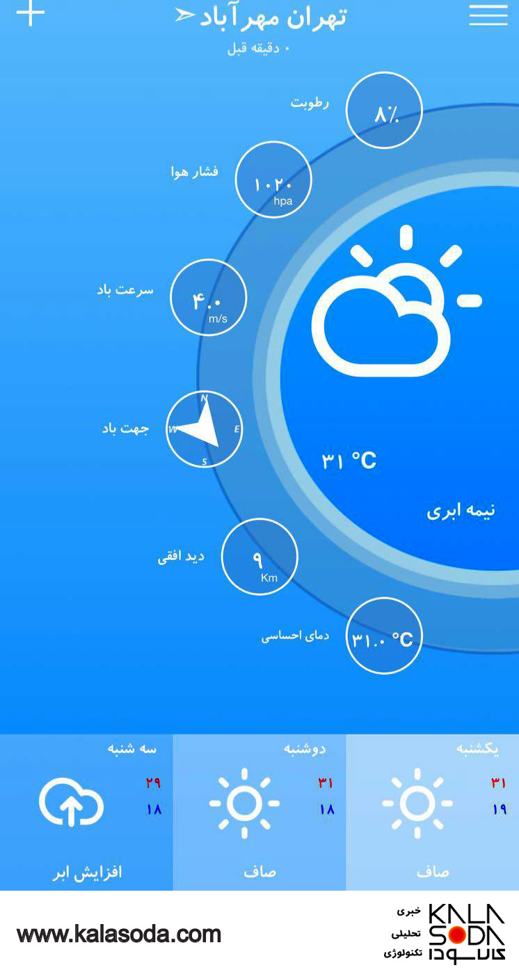 بررسی نرم افزار رسمی سازمان هواشناسی