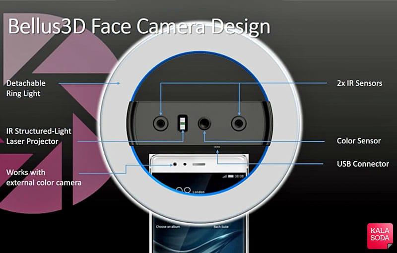 Bellus3D-Face-Camera.jpg1|کالاسودا