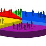 ورود تکنولوژی به مرکز آمار