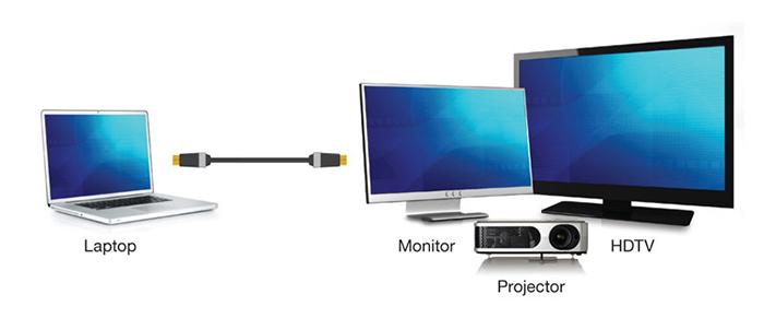چطور لپ تاپ را به تلویزیون متصل کنم؟