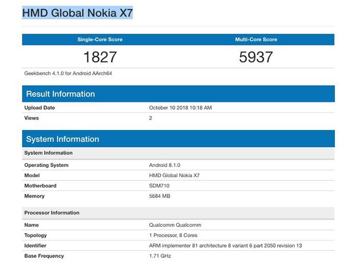 موبایل نوکیا 7.1 پلاس ؛ پرطرفدار ترین گوشی نوکیا در سال جاری