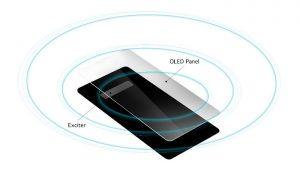 پیشروی مقتدارانه الجی با گوشیهای سری G در بخش صوتی گوشی