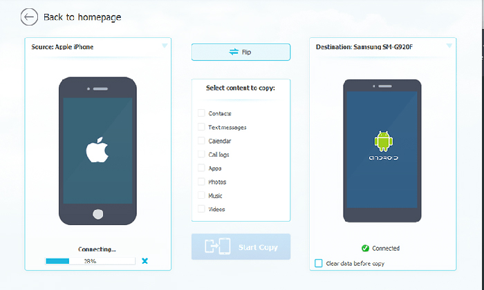 انتقال آیفون به اندروید از طریق برنامه هایی مانند Send anywhere و Shareit