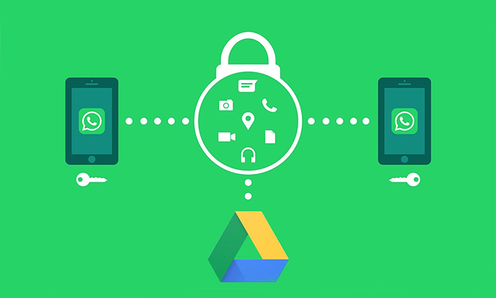 امنیت گوگل درایو در چه حد است