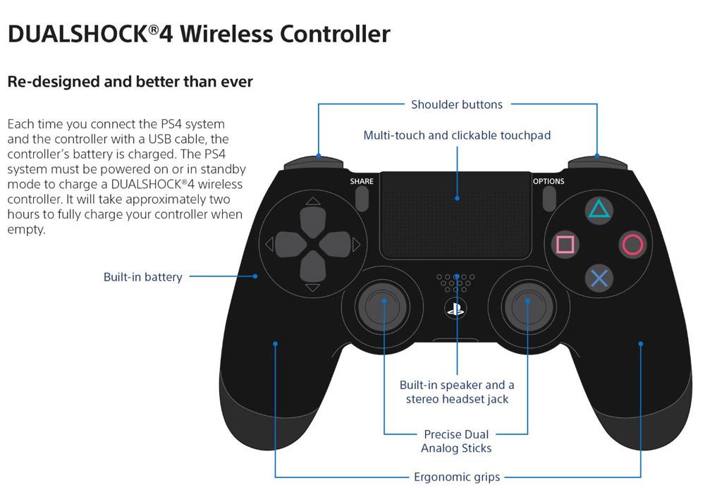 دکمه Option روی کنترلر را فشار دهید.