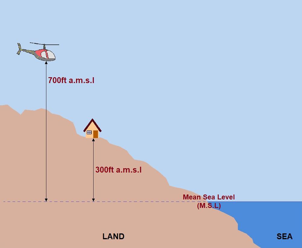 تفاوت بین ارتفاع معمولی و ارتفاع از سطح دریا