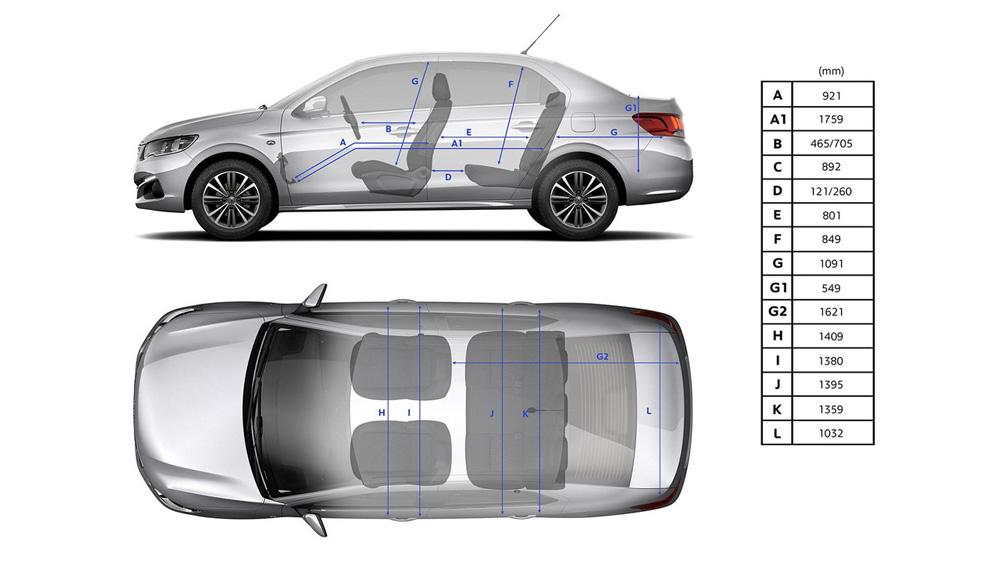 مشخصات فنی خودرو پژو 301