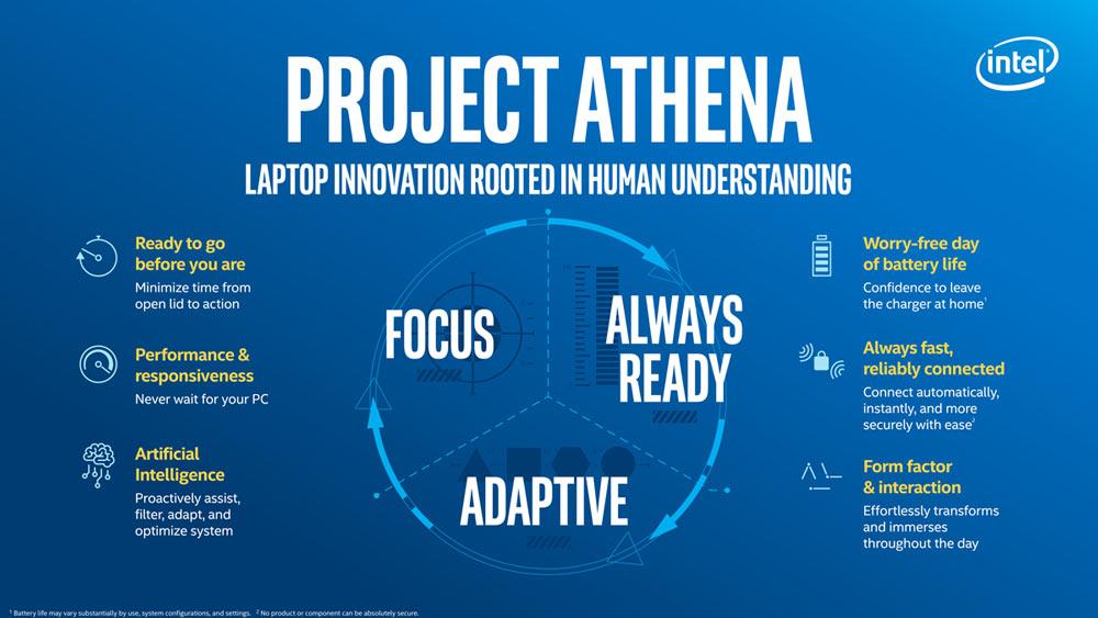 هدف پروژه آتنا (Project Athena) چیست؟