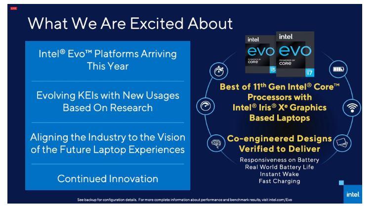 اینتل از پردازنده ی جدید نسل یازدهم با نام Intel Evo رونمایی کرد